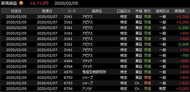 f:id:initial_jj:20200205164624j:plain