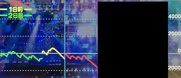 ディスクアップ スランプグラフ ボロ負け ハマり